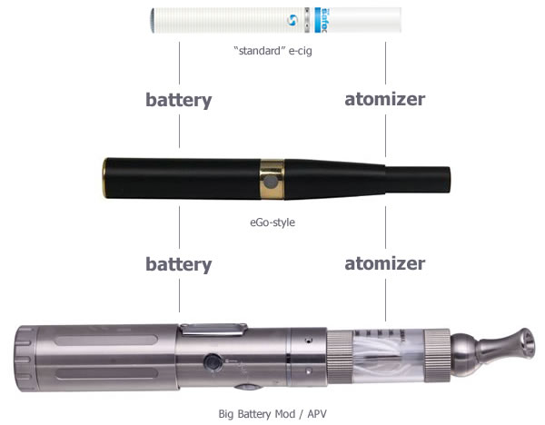 Vaping-Fuel-e-cig-comparison